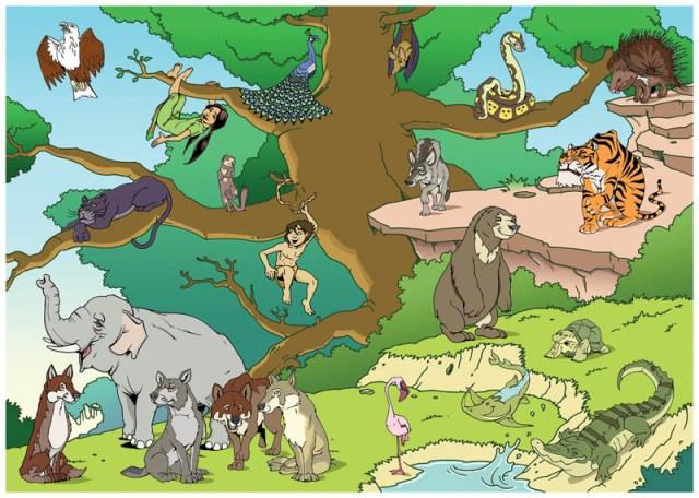 Jungledieren Scouting Nederland